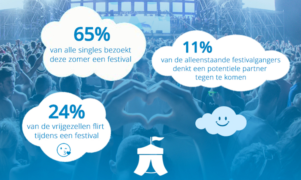 op festival singles zeven flirten  Here39;s How To Flirt At A Music Festival If You See Someone.